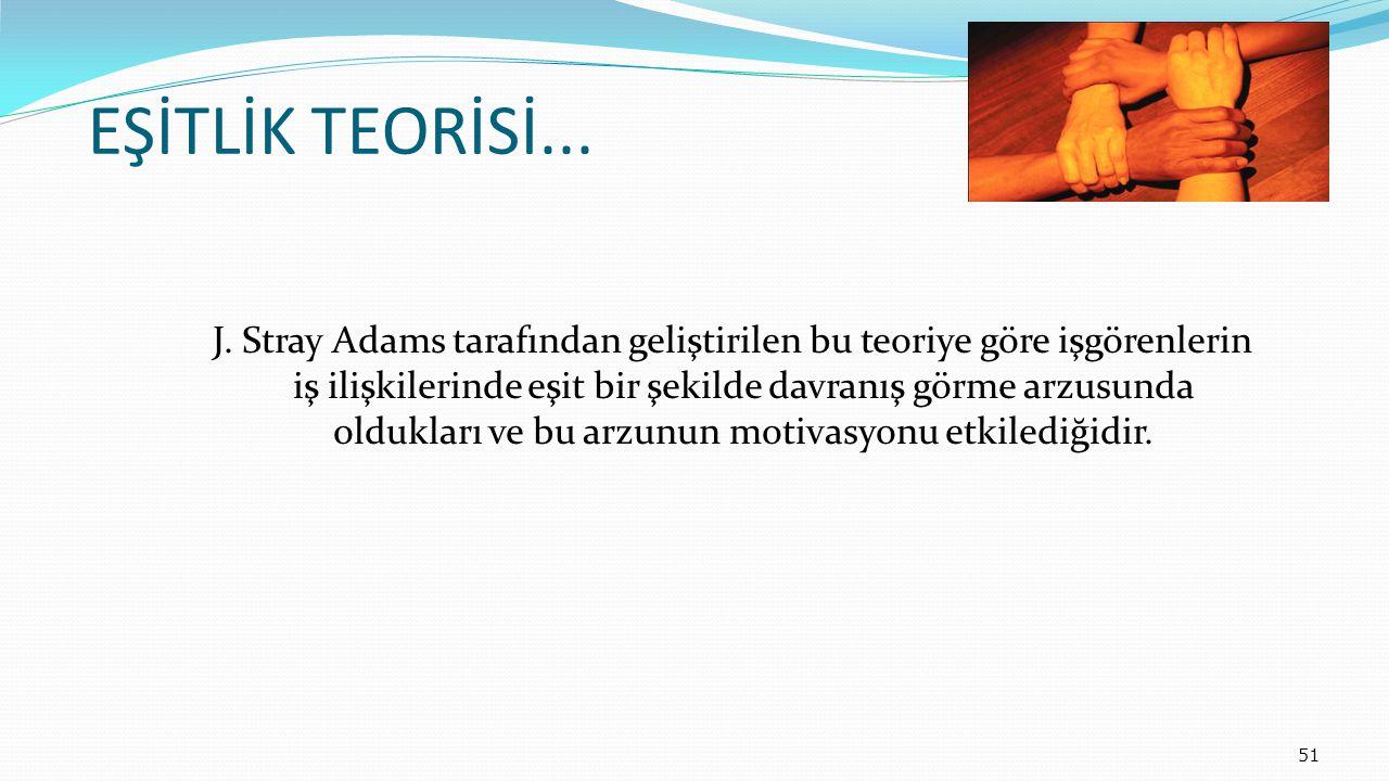 51 EŞİTLİK TEORİSİ...J.