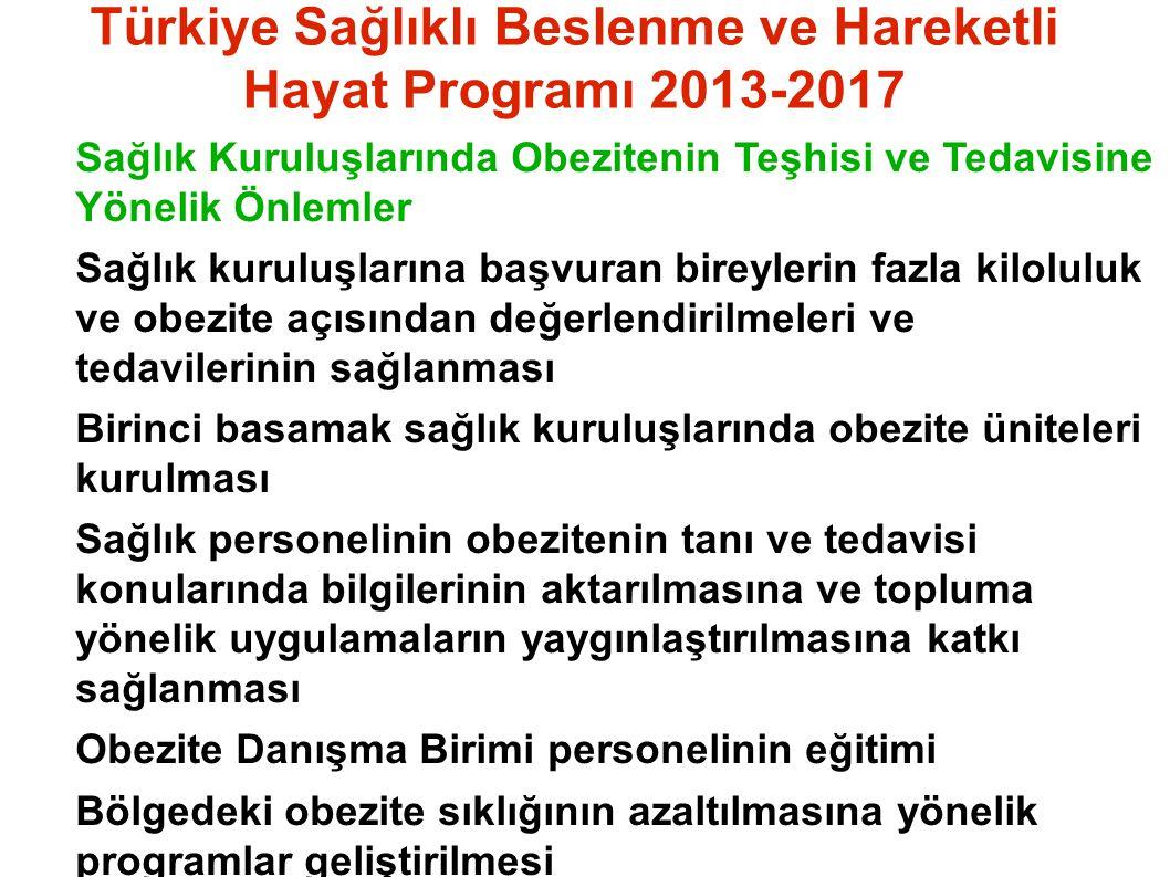 Türkiye Sağlıklı Beslenme ve Hareketli Hayat Programı 2013-2017 Sağlık Kuruluşlarında Obezitenin Teşhisi ve Tedavisine Yönelik Önlemler Sağlık kuruluş