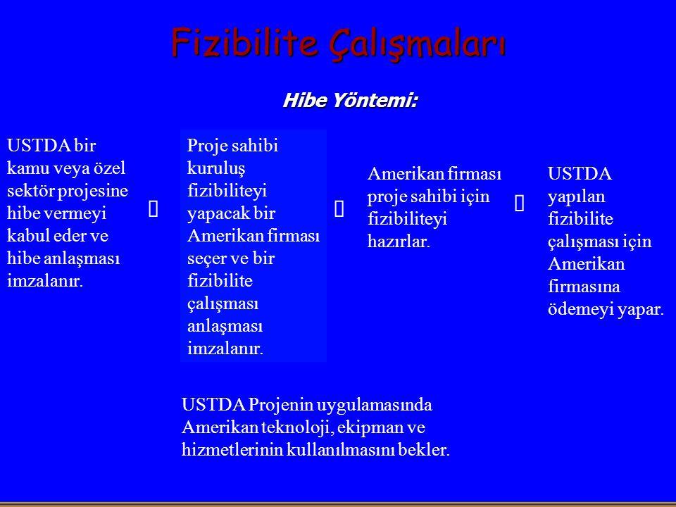 Fizibilite Çalışmaları Hibe Yöntemi: USTDA bir kamu veya özel sektör projesine hibe vermeyi kabul eder ve hibe anlaşması imzalanır.
