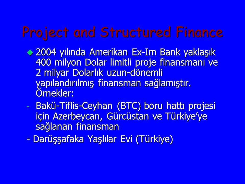 Project and Structured Finance u 2004 yılında Amerikan Ex-Im Bank yaklaşık 400 milyon Dolar limitli proje finansmanı ve 2 milyar Dolarlık uzun-dönemli yapılandırılmış finansman sağlamıştır.