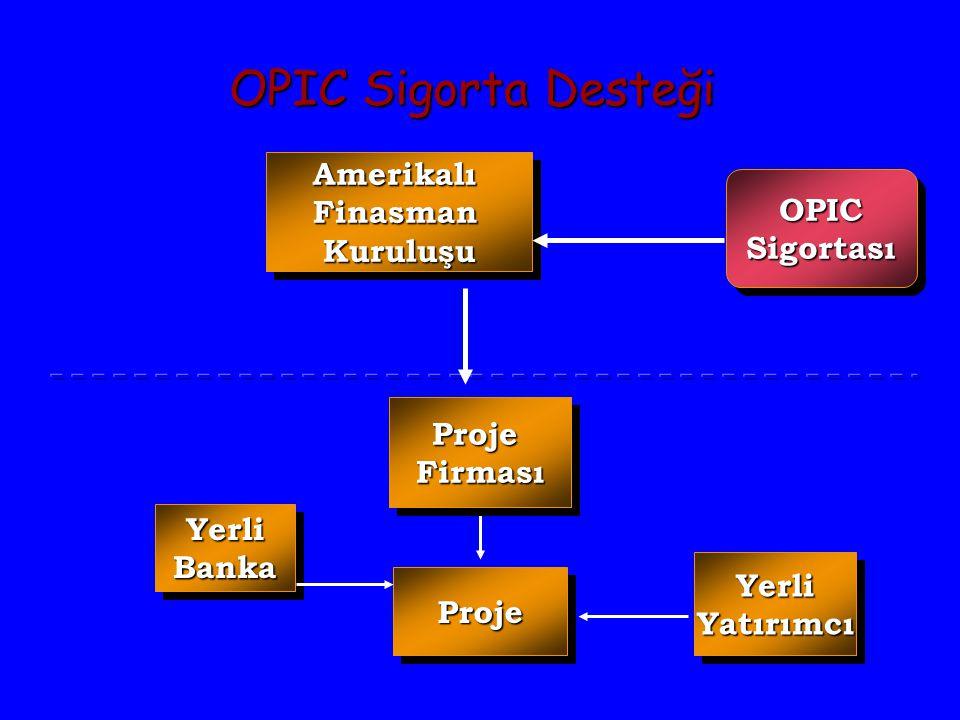 OPICSigortasıOPICSigortası YerliBankaYerliBanka ProjeFirmasıProjeFirması ProjeProje YerliYatırımcıYerliYatırımcı AmerikalıFinasmanKuruluşuAmerikalıFinasmanKuruluşu OPIC Sigorta Desteği