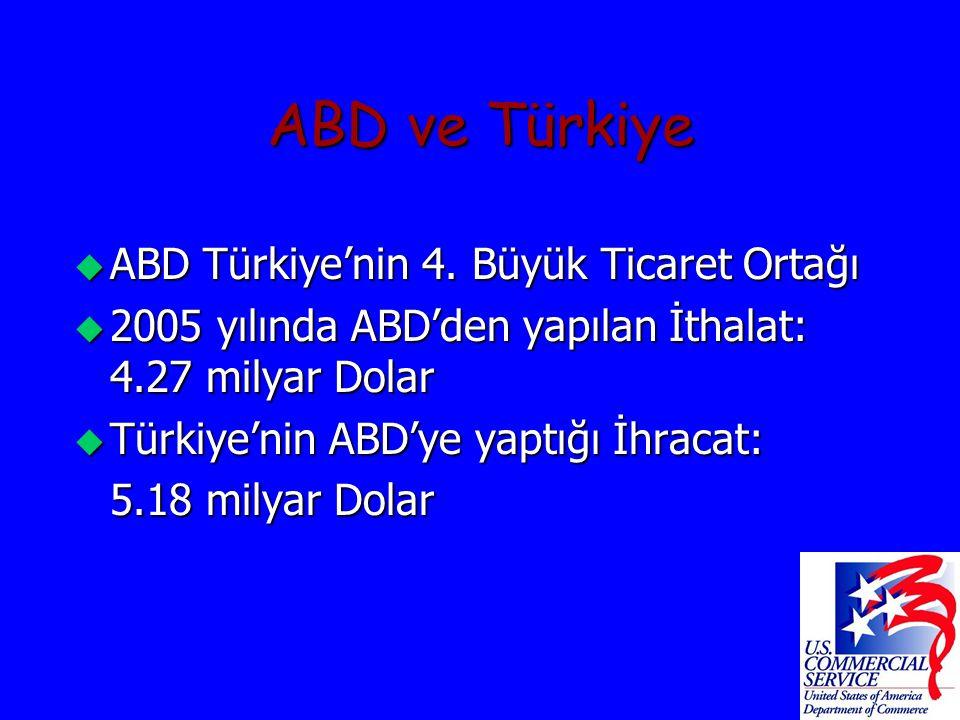 ABD ve Türkiye u ABD Türkiye'nin 4.