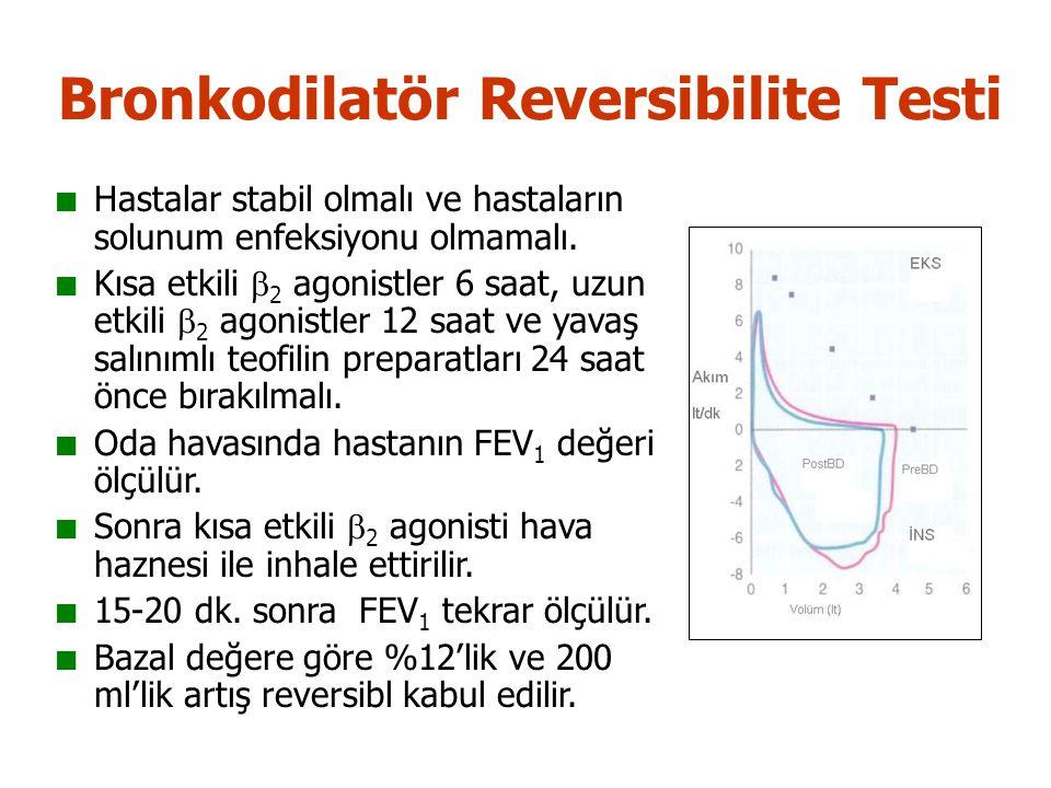 Bronkodilatör Reversibilite Testi Hastalar stabil olmalı ve hastaların solunum enfeksiyonu olmamalı.