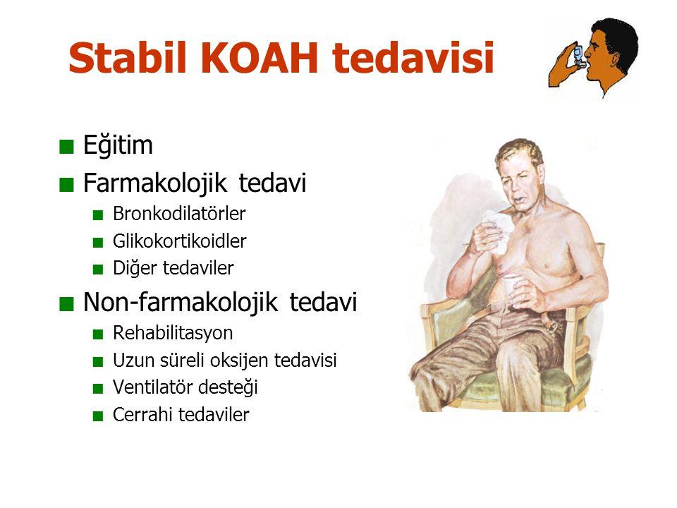 Stabil KOAH tedavisi Eğitim Farmakolojik tedavi Bronkodilatörler Glikokortikoidler Diğer tedaviler Non-farmakolojik tedavi Rehabilitasyon Uzun süreli oksijen tedavisi Ventilatör desteği Cerrahi tedaviler