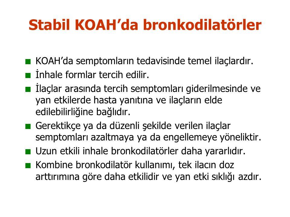 Stabil KOAH'da bronkodilatörler KOAH'da semptomların tedavisinde temel ilaçlardır.