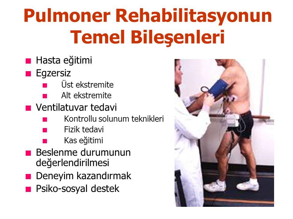 Pulmoner Rehabilitasyonun Temel Bileşenleri Hasta eğitimi Egzersiz Üst ekstremite Alt ekstremite Ventilatuvar tedavi Kontrollu solunum teknikleri Fizik tedavi Kas eğitimi Beslenme durumunun değerlendirilmesi Deneyim kazandırmak Psiko-sosyal destek