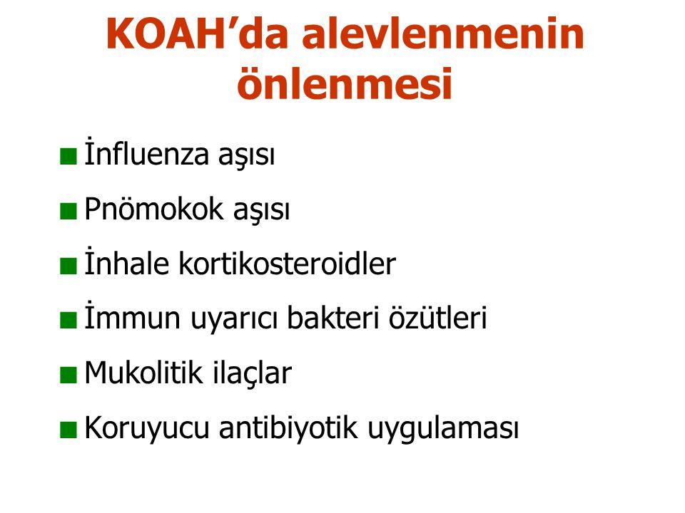 KOAH'da alevlenmenin önlenmesi İnfluenza aşısı Pnömokok aşısı İnhale kortikosteroidler İmmun uyarıcı bakteri özütleri Mukolitik ilaçlar Koruyucu antibiyotik uygulaması