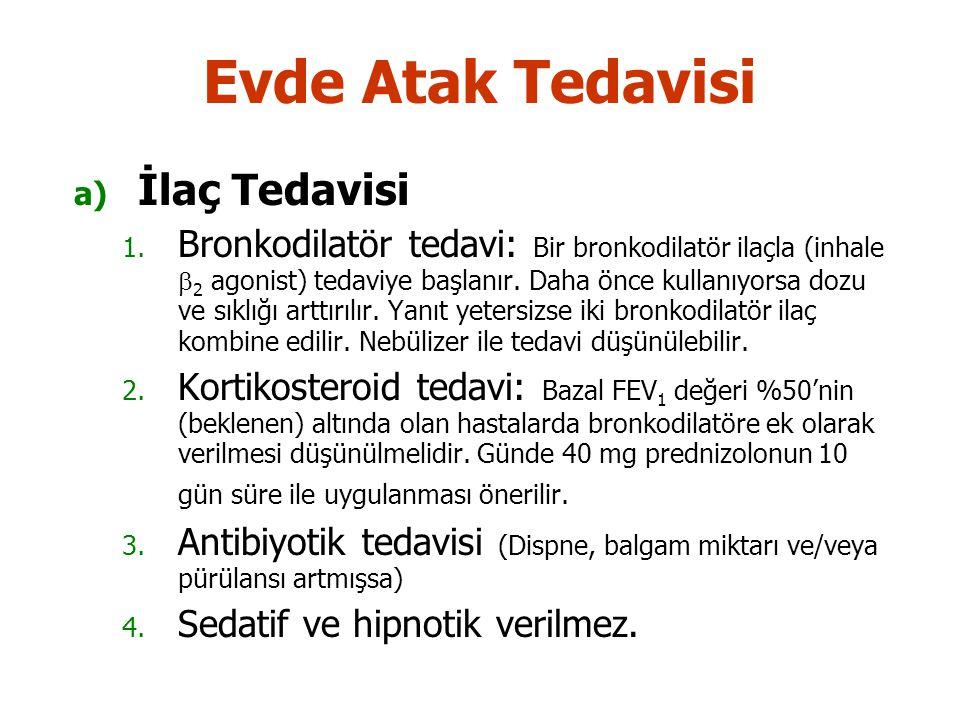 Evde Atak Tedavisi a) İlaç Tedavisi 1.
