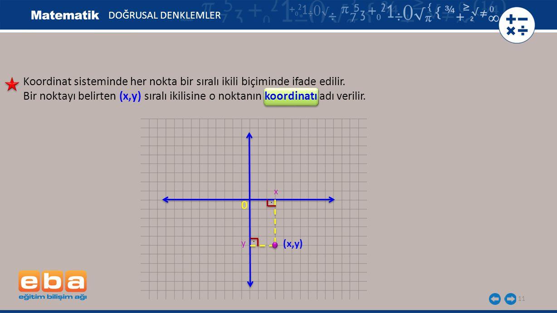 11 Koordinat sisteminde her nokta bir sıralı ikili biçiminde ifade edilir. Bir noktayı belirten (x,y) sıralı ikilisine o noktanın koordinatı adı veril