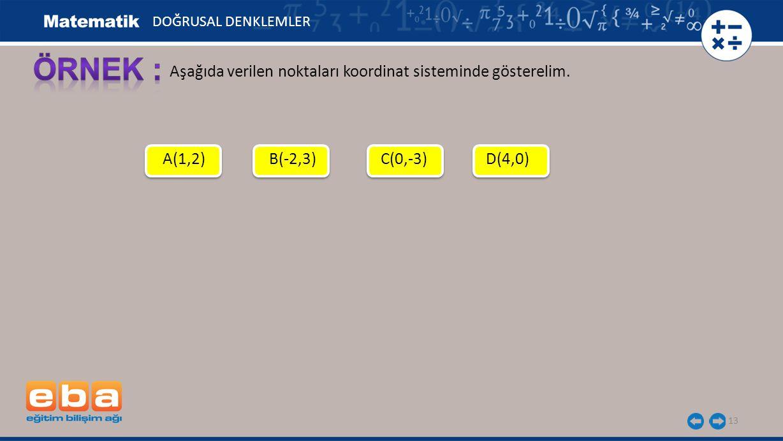 13 Aşağıda verilen noktaları koordinat sisteminde gösterelim. A(1,2)B(-2,3)C(0,-3)D(4,0) DOĞRUSAL DENKLEMLER