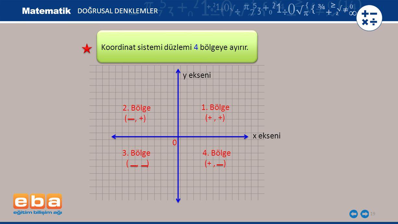 19 Koordinat sistemi düzlemi 4 bölgeye ayırır. 0 x ekseni y ekseni 1. Bölge (+, +) 2. Bölge (, +) 3. Bölge (, ) 4. Bölge (+, ) DOĞRUSAL DENKLEMLER