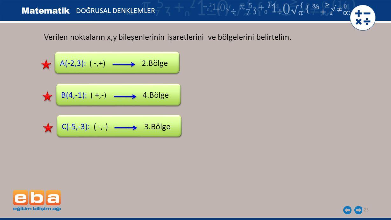 23 Verilen noktaların x,y bileşenlerinin işaretlerini ve bölgelerini belirtelim. A(-2,3): ( -,+) 2.Bölge B(4,-1): ( +,-) 4.Bölge C(-5,-3): ( -,-) 3.Bö