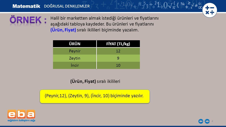 15 x y 0 1 4 -3 -2 2 3 A(1,2) B(-2,3) DOĞRUSAL DENKLEMLER..