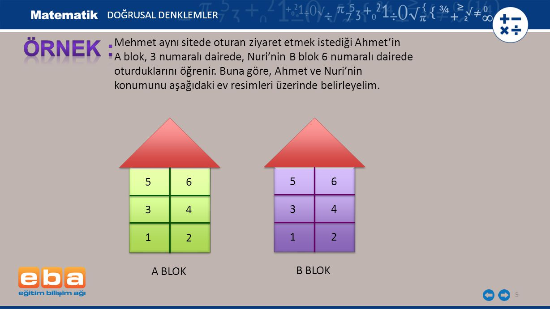 5 Mehmet aynı sitede oturan ziyaret etmek istediği Ahmet'in A blok, 3 numaralı dairede, Nuri'nin B blok 6 numaralı dairede oturduklarını öğrenir. Buna