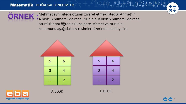 16 x y 0 1 4 -3 -2 2 3 A(1,2) B(-2,3) C(0,-3) DOĞRUSAL DENKLEMLER