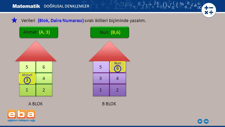 7 Ahmet: (A, 3) Verileri (Blok, Daire Numarası) sıralı ikilileri biçiminde yazalım. Nuri: (B,6) 1 2 4 56 A BLOK 1 2 34 5 B BLOK 3 Ahmet 6 Nuri DOĞRUSA