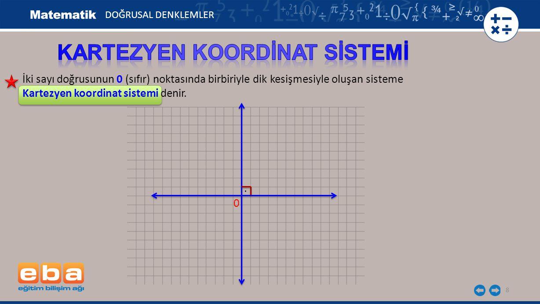 8 İki sayı doğrusunun 0 (sıfır) noktasında birbiriyle dik kesişmesiyle oluşan sisteme Kartezyen koordinat sistemi denir. 0 DOĞRUSAL DENKLEMLER.