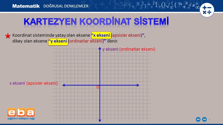 """Koordinat sisteminde yatay olan eksene """"x ekseni (apsisler ekseni)"""", dikey olan eksene """"y ekseni (ordinatlar ekseni)"""" denir. 9 0 x ekseni (apsisler ek"""
