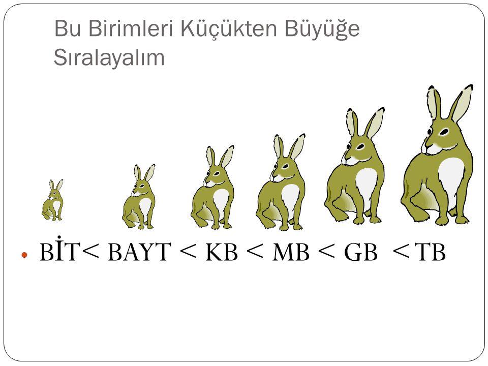 Ölçü Birimleri Arası Sayısal İlişki 8 bit = 1 Bayt 1024 Bayt = 1 KB 1024 KB = 1 MB 1024 MB = 1 GB 1024 GB = 1 TB