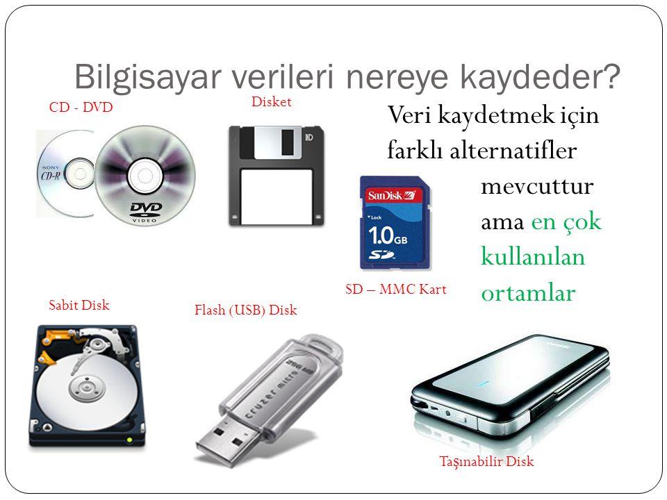 Bilgisayar verileri nereye kaydeder? Veri kaydetmek için farklı alternatifler mevcuttur ama en çok kullanılan ortamlar CD - DVD SD – MMC Kart Ta ş ına