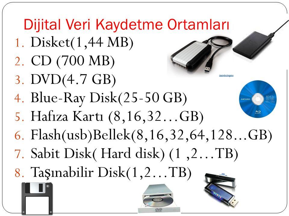 Dijital Veri Kaydetme Ortamları 1. Disket(1,44 MB) 2. CD (700 MB) 3. DVD(4.7 GB) 4. Blue-Ray Disk(25-50 GB) 5. Hafıza Kartı (8,16,32…GB) 6. Flash(usb)