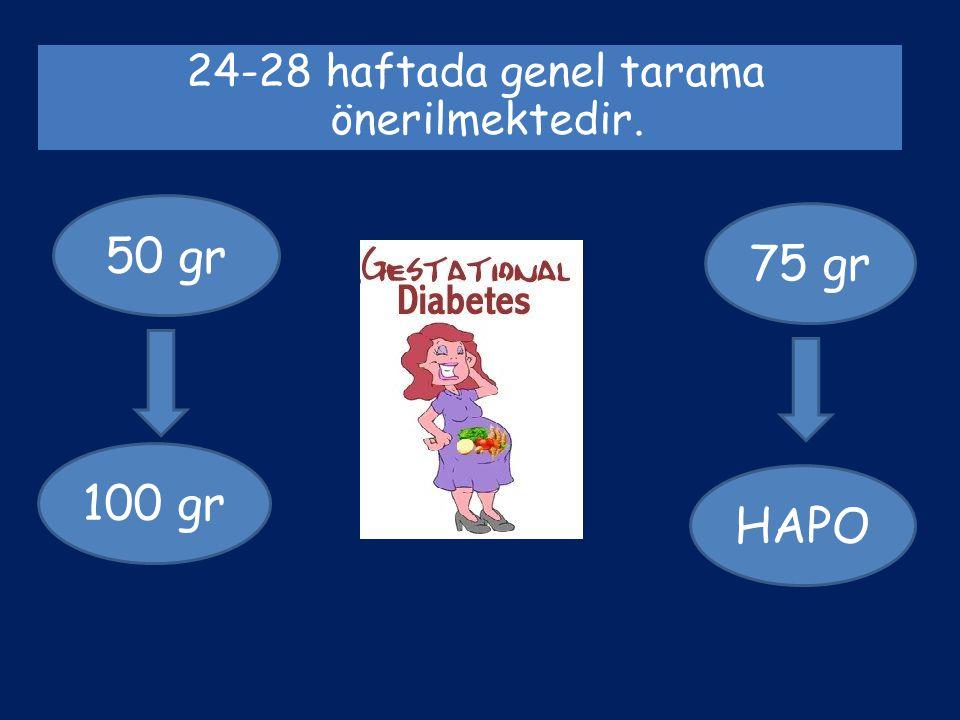 24-28 haftada genel tarama önerilmektedir. 75 gr 100 gr 50 gr HAPO