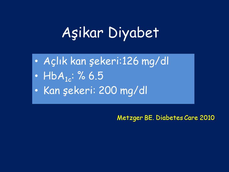 Kontrol 68/1046 %6.5 IVF 230/990 %23.2 35.5