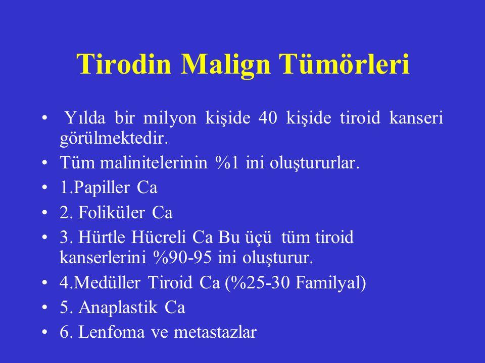 Papiller Tiroid Karsinomu Tüm tirodi ca ların %80 ini oluşturur.