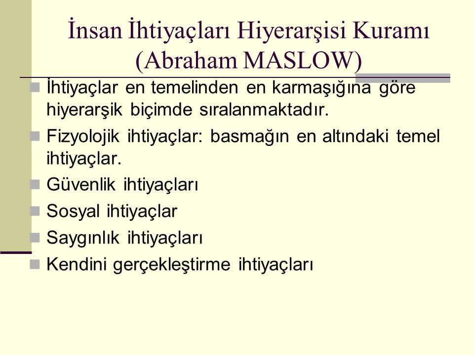 İnsan İhtiyaçları Hiyerarşisi Kuramı (Abraham MASLOW) İhtiyaçlar en temelinden en karmaşığına göre hiyerarşik biçimde sıralanmaktadır. Fizyolojik ihti
