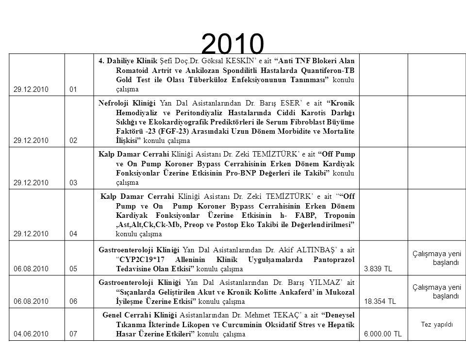 """2010 29.12.201001 4. Dahiliye Klinik Şefi Doç.Dr. Göksal KESKİN' e ait """"Anti TNF Blokeri Alan Romatoid Artrit ve Ankilozan Spondilitli Hastalarda Quan"""