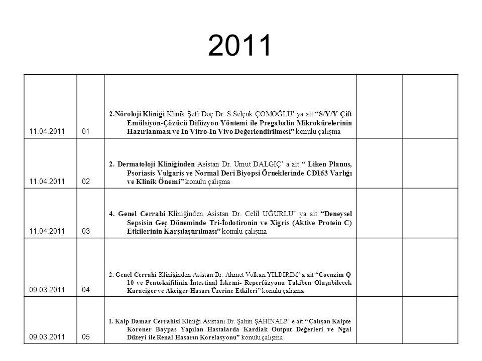 """2011 11.04.201101 2.Nöroloji Kliniği Klinik Şefi Doç.Dr. S.Selçuk ÇOMOĞLU' ya ait """"S/Y/Y Çift Emülsiyon-Çözücü Difüzyon Yöntemi ile Pregabalin Mikrokü"""