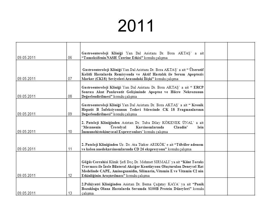 """2011 09.05.201106 Gastroenteroloji Kliniği Yan Dal Asistanı Dr. Bora AKTAŞ' a ait """"Tamoksifenin NASH Üzerine Etkisi"""" konulu çalışma 09.05.201107 Gastr"""