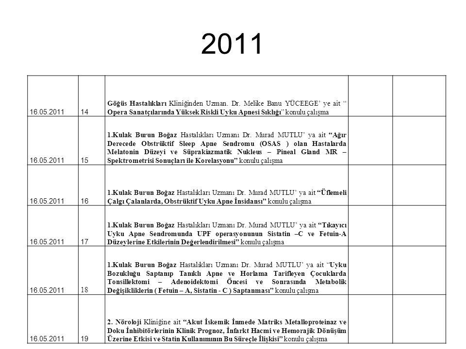 """2011 16.05.201114 Göğüs Hastalıkları Kliniğinden Uzman. Dr. Melike Banu YÜCEEGE' ye ait """" Opera Sanatçılarında Yüksek Riskli Uyku Apnesi Sıklığı"""" konu"""