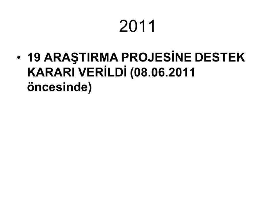 2011 19 ARAŞTIRMA PROJESİNE DESTEK KARARI VERİLDİ (08.06.2011 öncesinde)