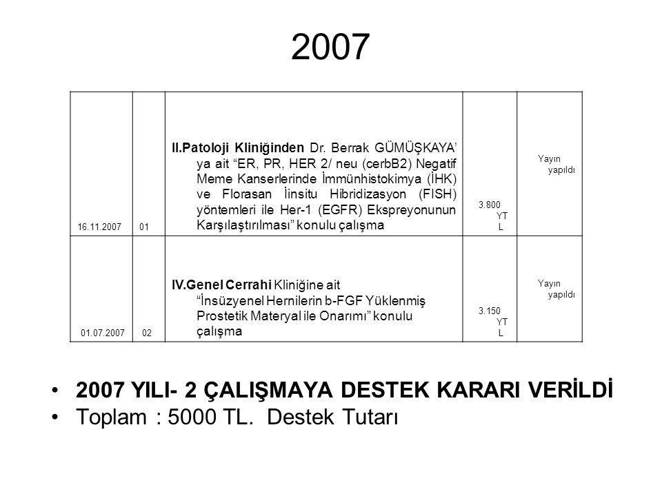 """16.11.2007 01 II.Patoloji Kliniğinden Dr. Berrak GÜMÜŞKAYA' ya ait """"ER, PR, HER 2/ neu (cerbB2) Negatif Meme Kanserlerinde İmmünhistokimya (İHK) ve Fl"""