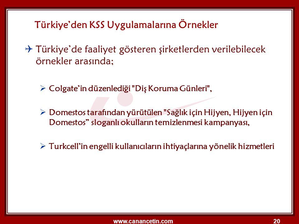 www.canancetin.com20  Türkiye'de faaliyet gösteren şirketlerden verilebilecek örnekler arasında;  Colgate'in düzenlediği