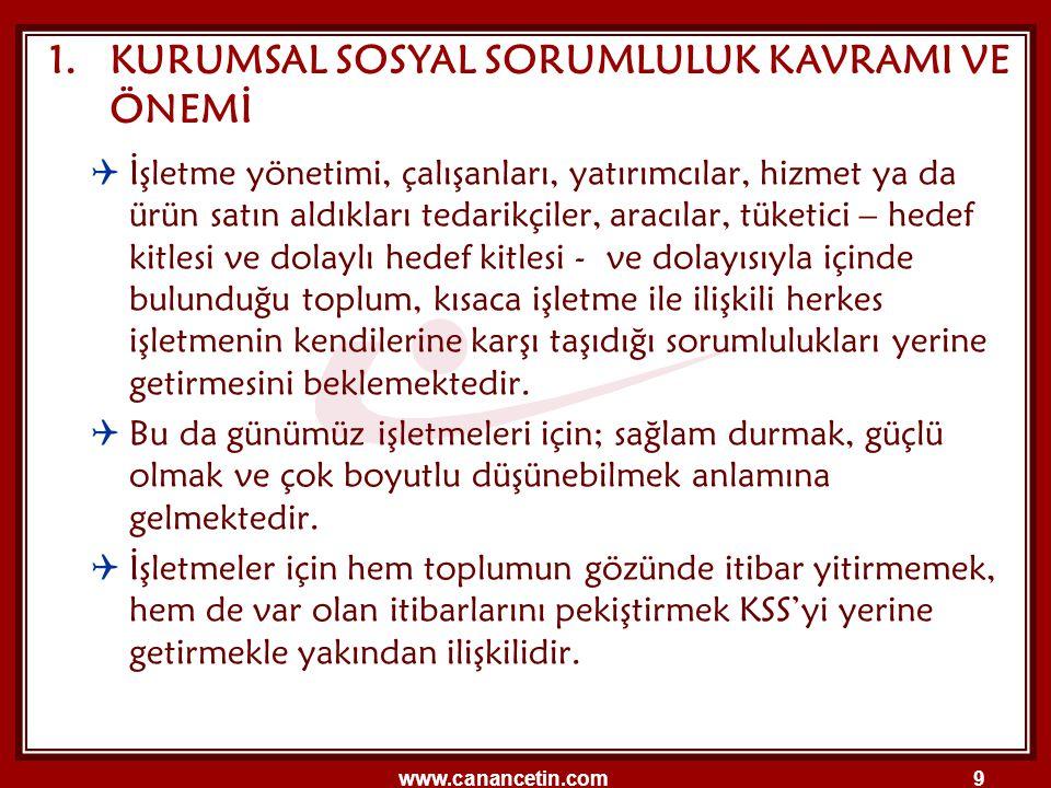 www.canancetin.com20  Türkiye'de faaliyet gösteren şirketlerden verilebilecek örnekler arasında;  Colgate'in düzenlediği Diş Koruma Günleri ,  Domestos tarafından yürütülen Sağlık için Hijyen, Hijyen için Domestos sloganlı okulların temizlenmesi kampanyası,  Turkcell'in engelli kullanıcıların ihtiyaçlarına yönelik hizmetleri Türkiye'den KSS Uygulamalarına Örnekler
