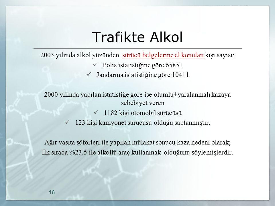 Trafikte Alkol 2003 yılında alkol yüzünden sürücü belgelerine el konulan kişi sayısı; Polis istatistiğine göre 65851 Jandarma istatistiğine göre 10411