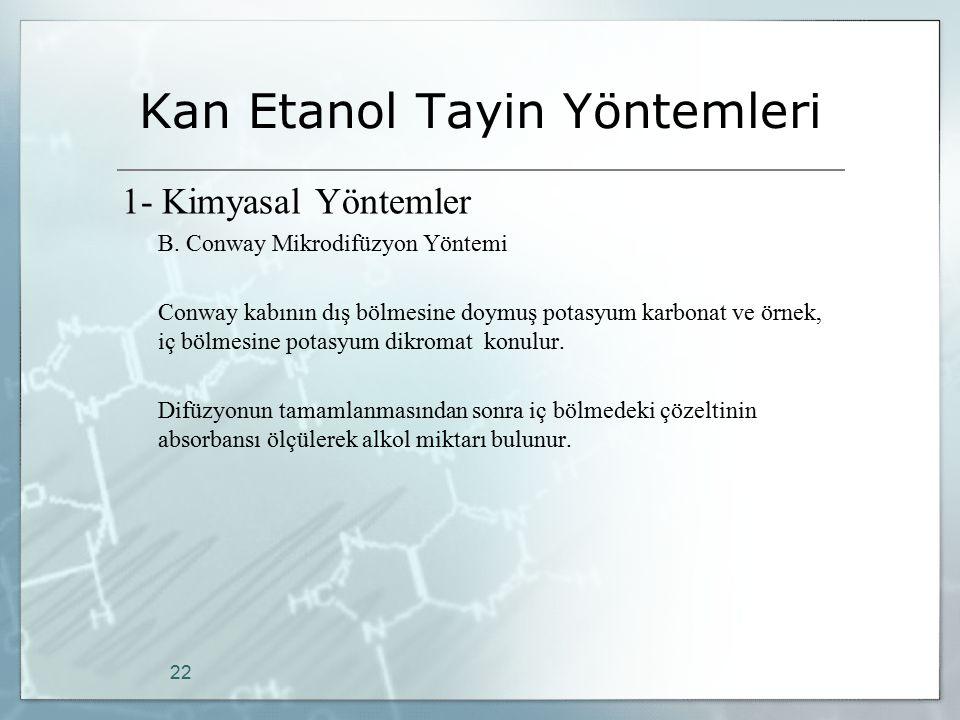 Kan Etanol Tayin Yöntemleri 1- Kimyasal Yöntemler B. Conway Mikrodifüzyon Yöntemi Conway kabının dış bölmesine doymuş potasyum karbonat ve örnek, iç b