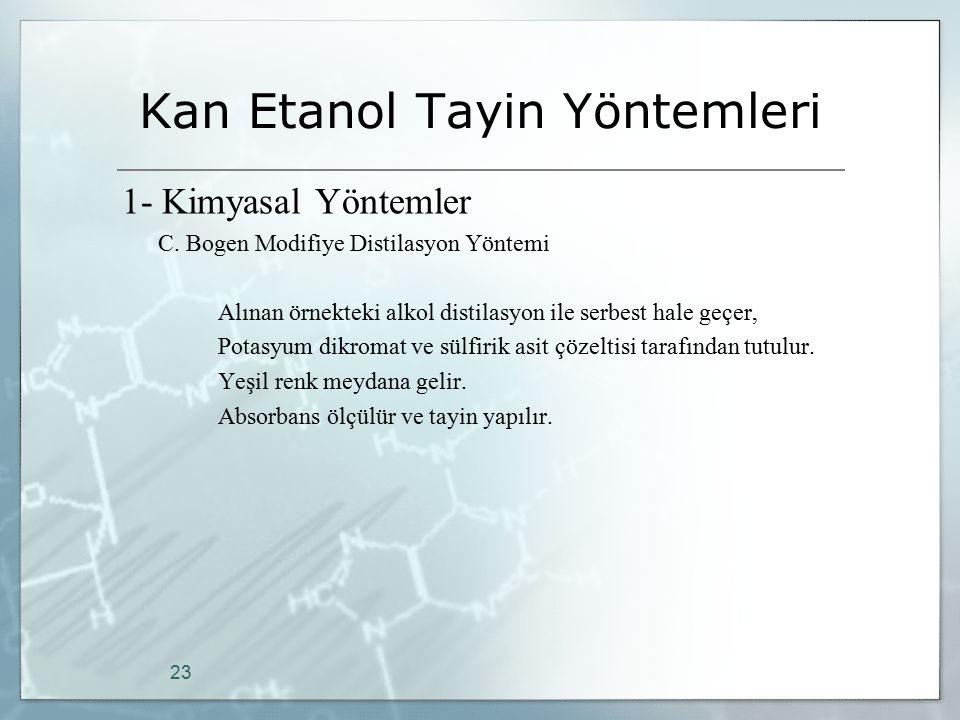 Kan Etanol Tayin Yöntemleri 1- Kimyasal Yöntemler C. Bogen Modifiye Distilasyon Yöntemi Alınan örnekteki alkol distilasyon ile serbest hale geçer, Pot