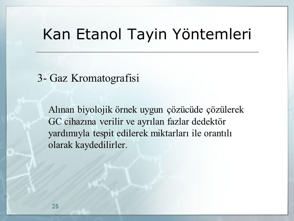 Kan Etanol Tayin Yöntemleri 3- Gaz Kromatografisi Alınan biyolojik örnek uygun çözücüde çözülerek GC cihazına verilir ve ayrılan fazlar dedektör yardı