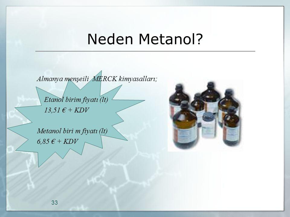Neden Metanol? Almanya menşeili MERCK kimyasalları; Etanol birim fiyatı (lt) 13,51 € + KDV Metanol biri m fiyatı (lt) 6,85 € + KDV 33