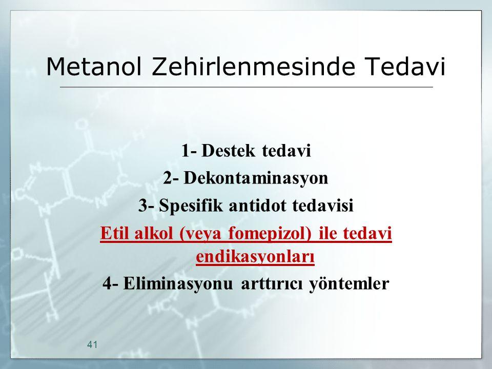 Metanol Zehirlenmesinde Tedavi 1- Destek tedavi 2- Dekontaminasyon 3- Spesifik antidot tedavisi Etil alkol (veya fomepizol) ile tedavi endikasyonları