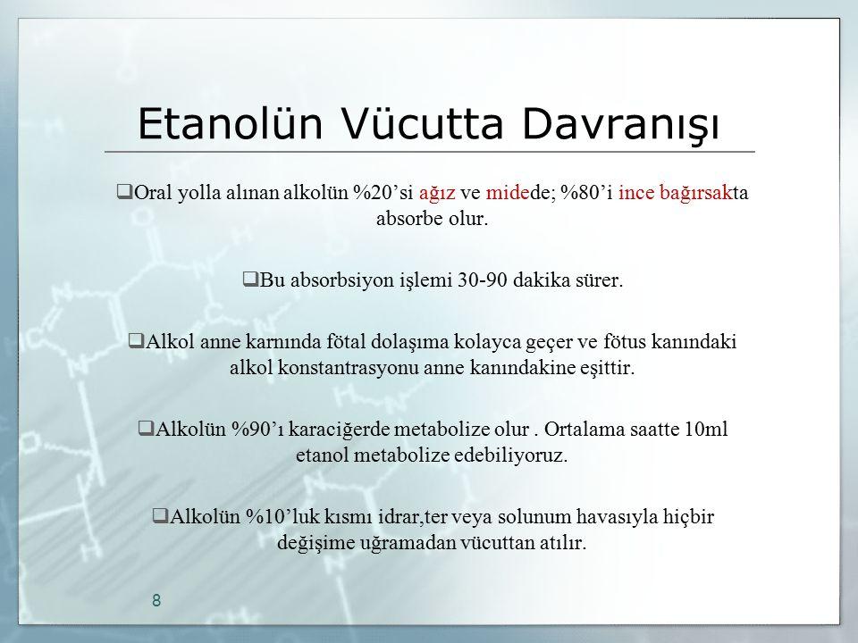 Referanslar 49 1.Prof.Dr.