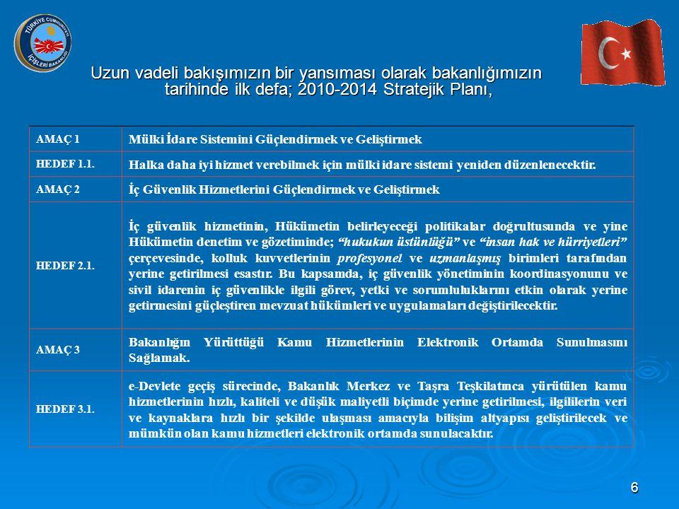 6 Uzun vadeli bakışımızın bir yansıması olarak bakanlığımızın tarihinde ilk defa; 2010-2014 Stratejik Planı, AMAÇ 1 Mülki İdare Sistemini Güçlendirmek ve Geliştirmek HEDEF 1.1.