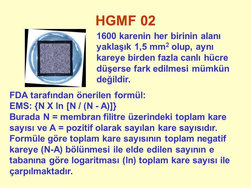 HGMF 02 1600 karenin her birinin alanı yaklaşık 1,5 mm 2 olup, aynı kareye birden fazla canlı hücre düşerse fark edilmesi mümkün değildir. FDA tarafın