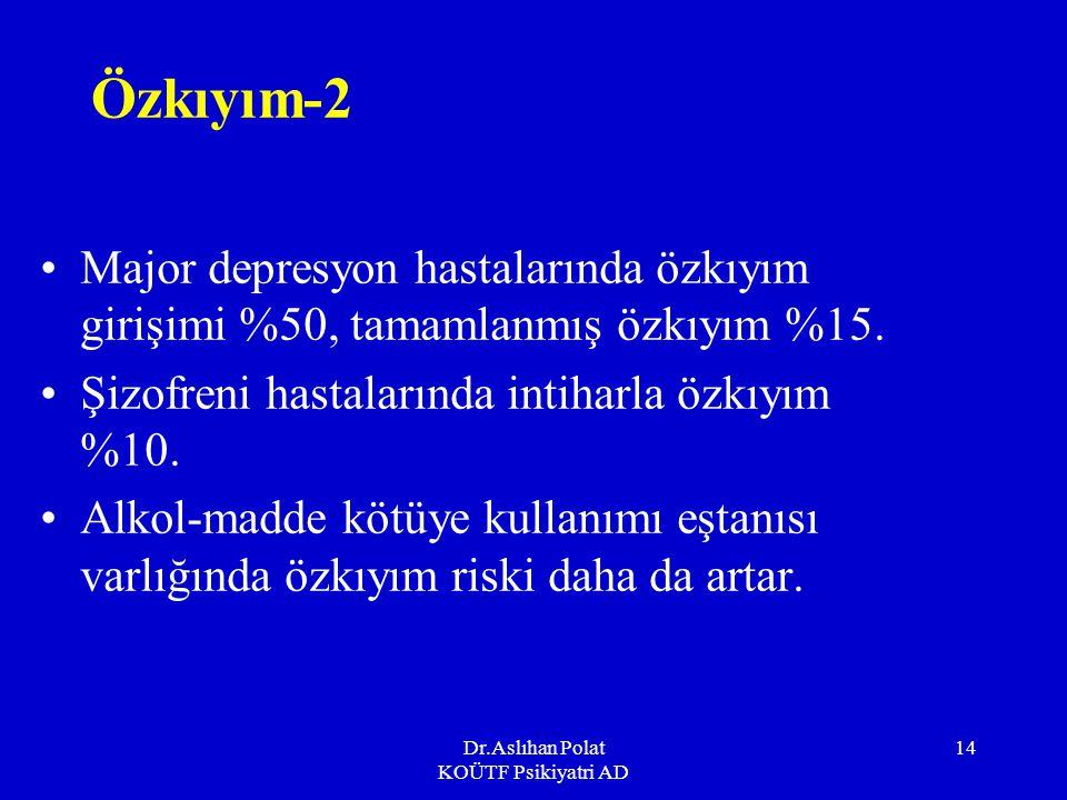Dr.Aslıhan Polat KOÜTF Psikiyatri AD 14 Özkıyım-2 Major depresyon hastalarında özkıyım girişimi %50, tamamlanmış özkıyım %15.