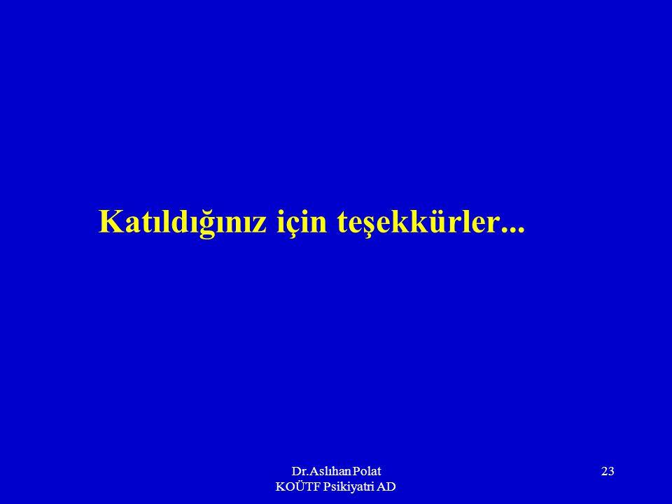Dr.Aslıhan Polat KOÜTF Psikiyatri AD 23 Katıldığınız için teşekkürler...