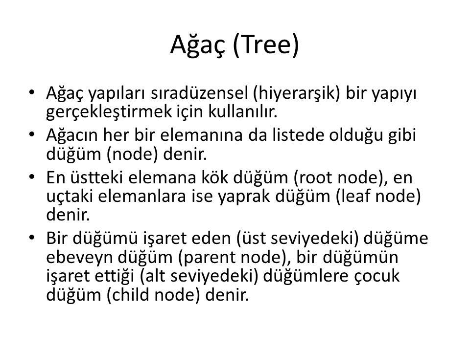 Ağaç (Tree) Ağaç yapıları sıradüzensel (hiyerarşik) bir yapıyı gerçekleştirmek için kullanılır. Ağacın her bir elemanına da listede olduğu gibi düğüm
