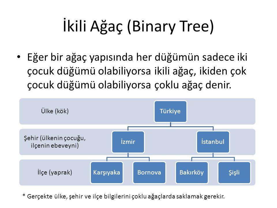 İkili Ağaç (Binary Tree) Eğer bir ağaç yapısında her düğümün sadece iki çocuk düğümü olabiliyorsa ikili ağaç, ikiden çok çocuk düğümü olabiliyorsa çok